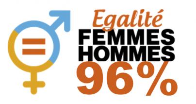 Egalité-Femmes-Hommes-96%-Sandoz